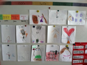 My second graders' scientist gallery.