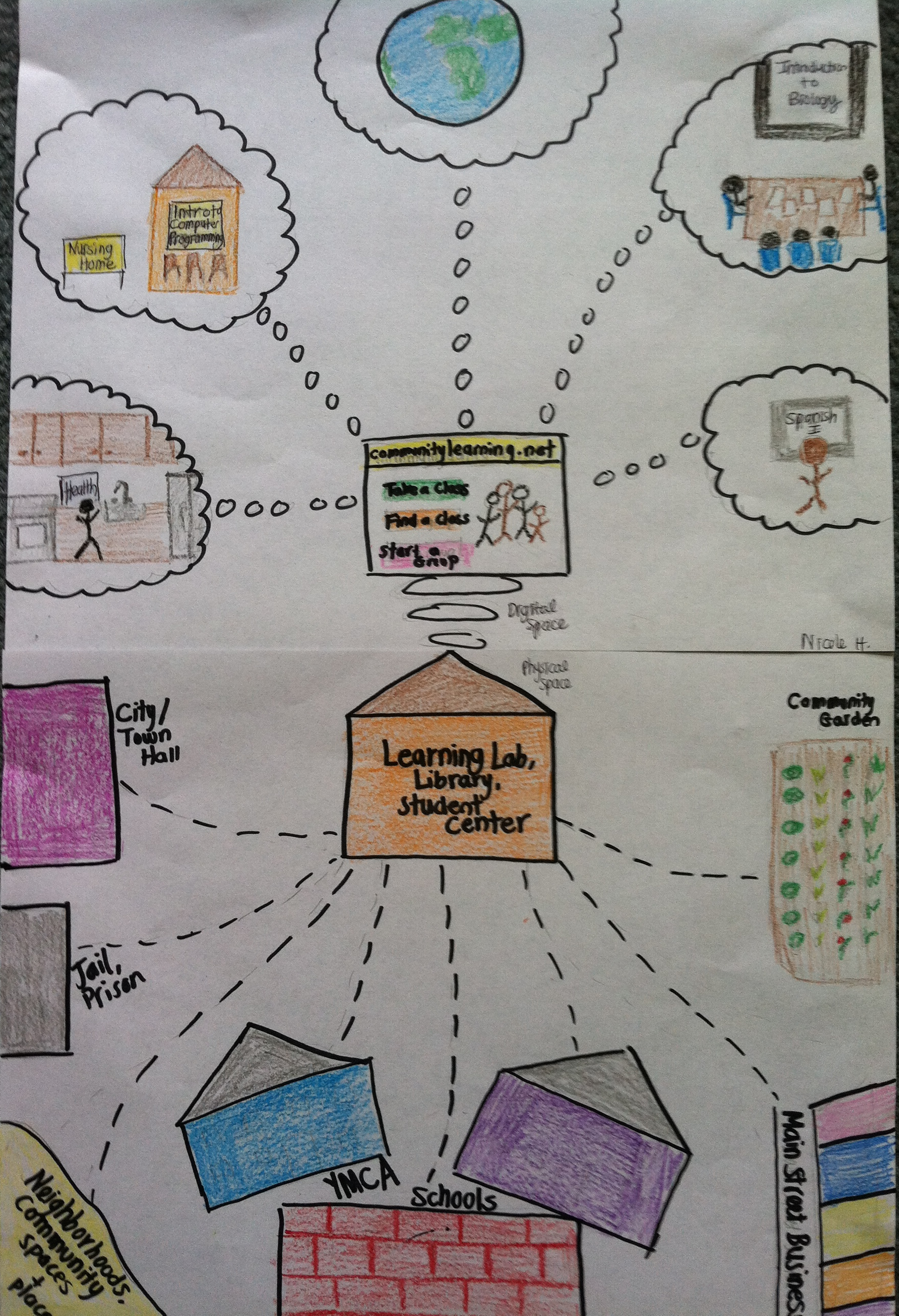 ideal learning environment How experience mapping helps kids envision their ideal learning environment  john noble a while back, i heard a segment on the radio.